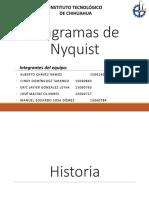 Nyquist