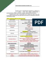 Fluxograma Reciclagem RCC