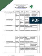1-1-3-Ep-1-Hasil-Identifikasi-Peluang-Perbaikan-Dan-Tindak-Lanjutnya(1)