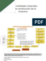 4.3 Formalidades Notariales