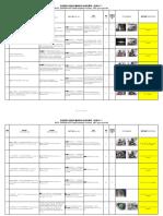 Pltu Jene Unit#1 Medium Overhaul Spare Part Correct 09052018 (DETAIL PROBLEM)