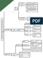 CUADRO SINOPTICO COMPETENCIA Y ESCRITURA ACADEMICA (1).jpg.docx