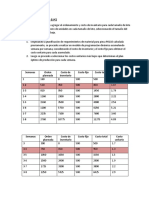 Modelo Menor Costo Unitario