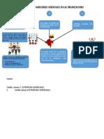 Infografía de Estrategia Gerencial