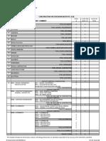 Estimate CSI Format