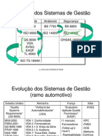 Sistemas de Gestao