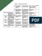 Rubric Process Analysis.pdf