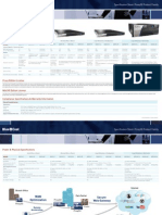 ProxySG Family Specifications Datasheet