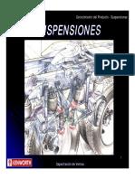15_Suspensiones