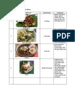 10 Makanan Khas Jawa Timur