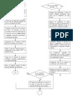 Diagrama de Flujo Pr