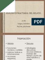 Análisis estructural del relato..pdf