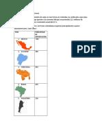 Corrección Exportaciones e Importaciones, Impacto Sectores Economicos