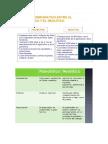 Cuacro Comparativo_paleolitico vs Neolitico