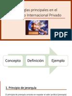Reglas-principales-en-el-Derecho-Internacional-Privado.pptx