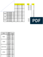 X-cit Price List 2018