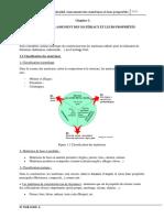 Chapitre I ; Généralités; propriétés des matériaux.pdf