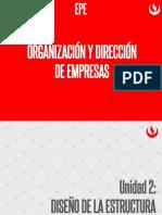 OyD UN2-Sesion 5.1 Departamentalizacion