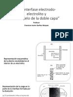 Doble Capa Electroquímica