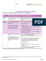 ASCO-CAP HER2 test guideline recommendations.pdf