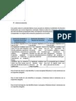 Ap3_derecho Privado v
