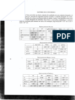 Aula 1B2 -Tabelas de Conversão.pdf