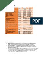 Gerencia Estratégica PDF