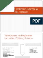 180754156 Derecho Individual Del Trabajo Ppt