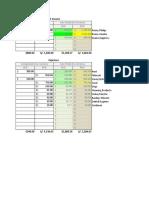 201009-201010 Budget