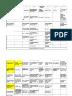 Matriz Analisis Estructural Focus Group (Sanidad) Julio Cesar Inia