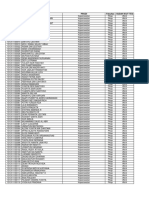 Daftar Mahasiswa Yang Wajib Dan Tidak Wajib ELPT