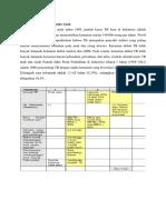 diagnosis dan terapi (refratku) dr.qodri.docx