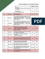 Daftar Standard 112