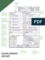 VB Scoresheet Cheat Sheet