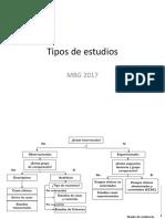 Tipos de estudios.pdf