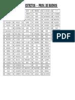codigos_distritos.pdf