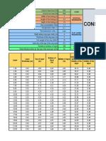 OENG1068 Consolidation Settlement Calculation Spreadsheet