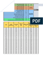 OENG1068 Consolidation Settlement Calculation Spreadsheet