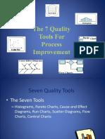 Seven QC Tools