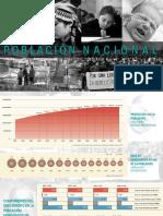 Presentación Clase 3. Dinámicas de La Población
