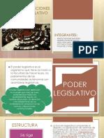 Estructura y Funciones Del Poder Legislativo (1) 2[1]