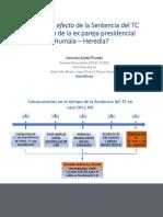 Efecto_sentencia_TC_caso_OH_y_NH.pptx.pptx