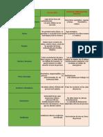 Normatividad diseño de planta.xlsx