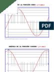 Graficas-de-las-funciones-Seno-y-Coseno.pdf
