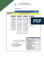 Plan de Estudios Maestría en Ingeniería Civil.
