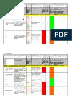 a risk assessment form-my version pdf