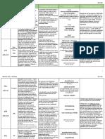 Tabelas de Genes - João Avelar