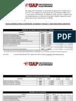 TRAMITES_INTERNOS_v4.pdf