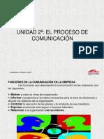 Unidad 2ª El Proceso de Comunicación