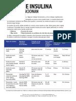 TypesOfInsulinSP.pdf